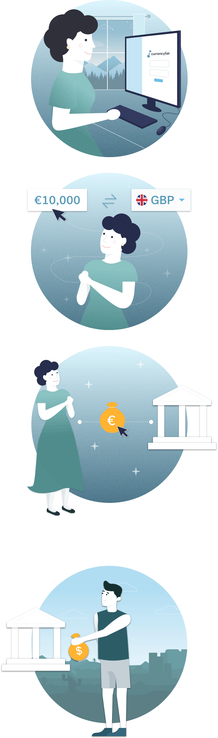 Women creating CurrencyFair account