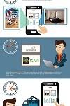 Peer to Peer Marketplaces Infographic 100