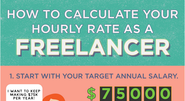 Increase Your Freelancer Profit