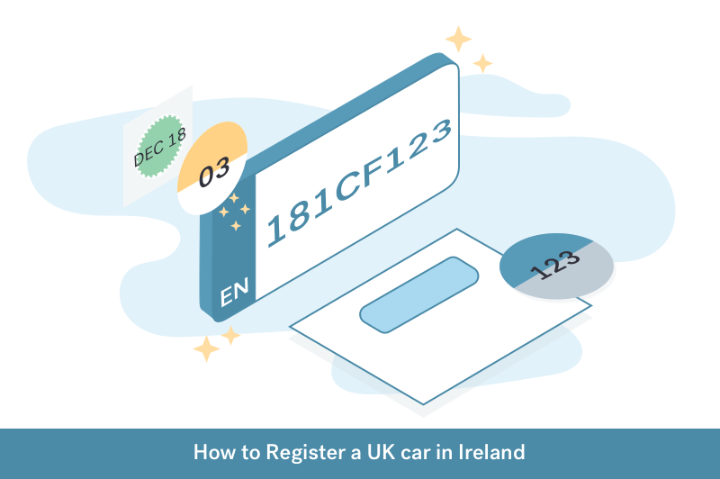 illustration of the steps to register a uk car in ireland