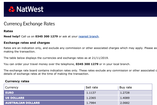 NatWest exchange rates board