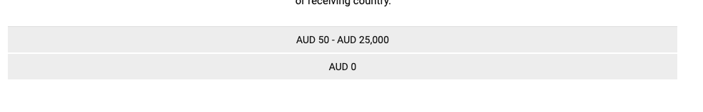 Remit2India AUD transfer fees