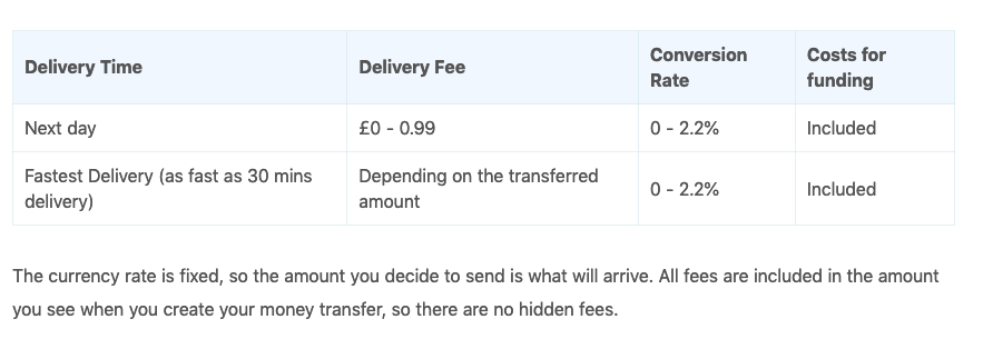 TransferGo fees and converson rates
