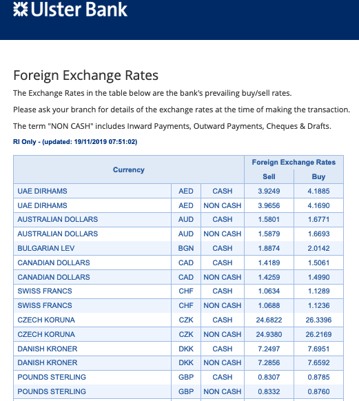 Ulster Bank table of exchange rates 19 November 2019